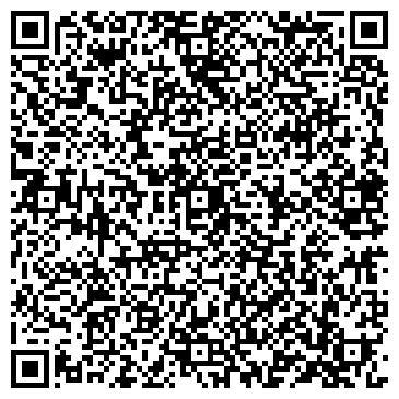 QR-код с контактной информацией организации Сипма, Компания