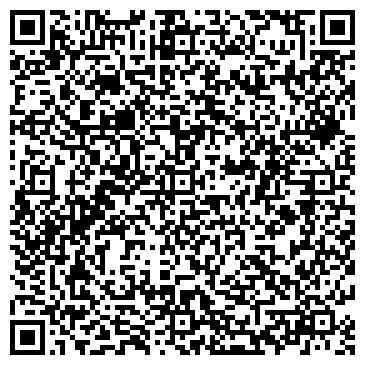 QR-код с контактной информацией организации ГОСЗЕМКАДАСТРСЪЕМКА ВИСХАГИ