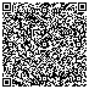 QR-код с контактной информацией организации АгроИнвестПроект, Компания