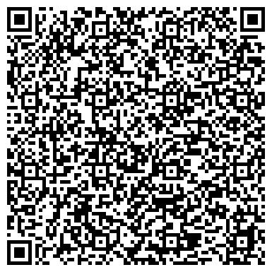 QR-код с контактной информацией организации Светлогорская овощная фабрика, КСУП