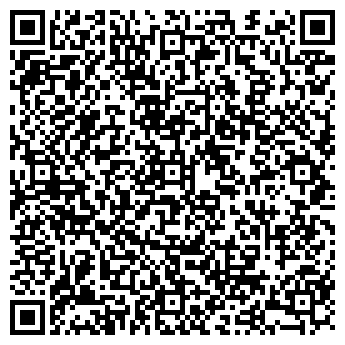 QR-код с контактной информацией организации КУБАНЬВТОРМА ПКП, ОАО