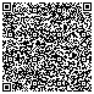 QR-код с контактной информацией организации Волковысский мясокомбинат, ОАО