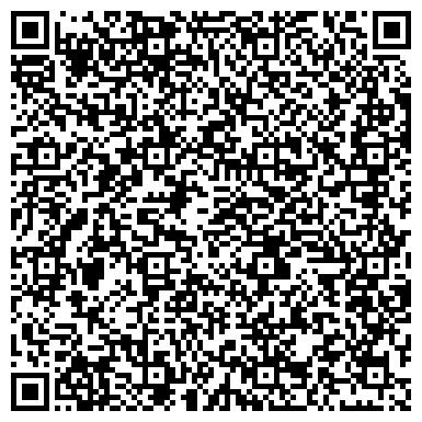 """QR-код с контактной информацией организации ГБУЗ """"Клинический онкологический диспансер №1"""""""
