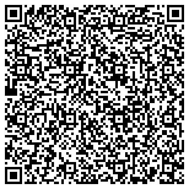 QR-код с контактной информацией организации Гомельский областной союз потребительских обществ