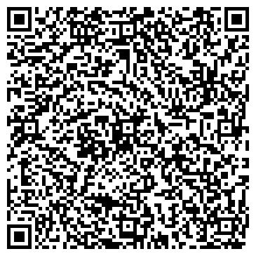 QR-код с контактной информацией организации Савушкин продукт, ОАО