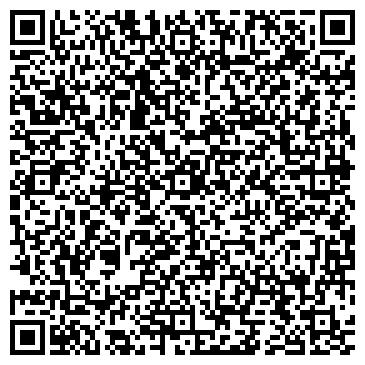 QR-код с контактной информацией организации Савко Ю. М., ЧТПУП