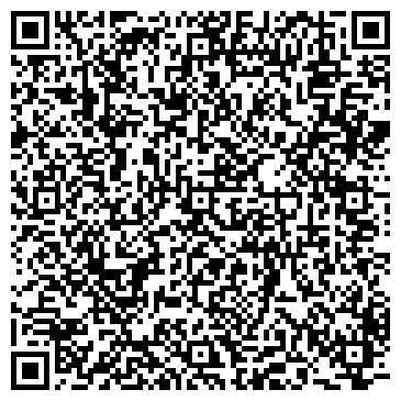 QR-код с контактной информацией организации Белорусско-Туркменский Торговый дом, ХО