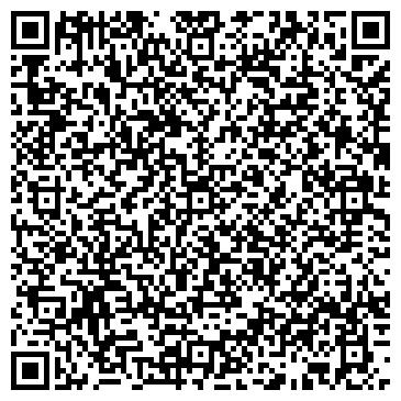 QR-код с контактной информацией организации КАМАКО ПРОДЦЕНТР, ЧУП