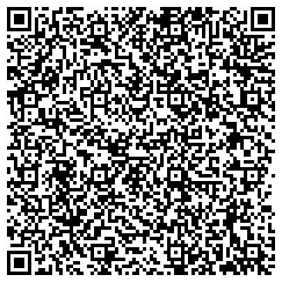QR-код с контактной информацией организации Комбинат кооперативной промышленности Кличевского райпо, ЧУП