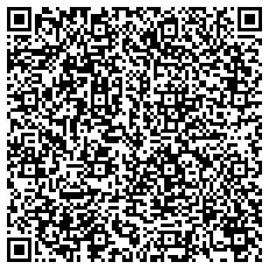 QR-код с контактной информацией организации Краснодарский педагогический колледж