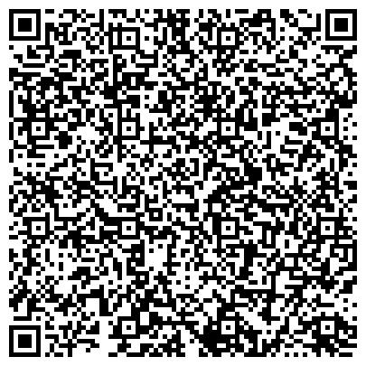QR-код с контактной информацией организации Укрэнергомашстандарт, ООО