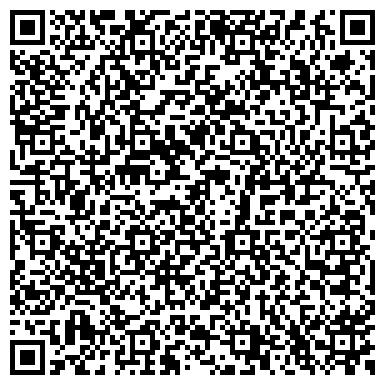 QR-код с контактной информацией организации СЕМИПАЛАТИНСКАЯ ИНСПЕКЦИЯ ОХРАНЫ И ИСПОЛЬЗОВАНИЯ НЕДР