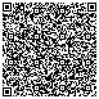 QR-код с контактной информацией организации Антикоро Бабик Йозеф, Компания
