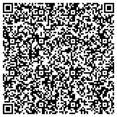 QR-код с контактной информацией организации Техноуют, ООО ( Олейник ЧП)