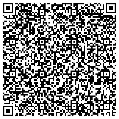 QR-код с контактной информацией организации Фильтры для воды Днепропетровск, ЧП