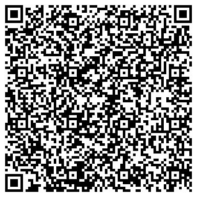 """QR-код с контактной информацией организации т.м. """"СЭТС"""" Сербские Экологические Тепловые Системы"""