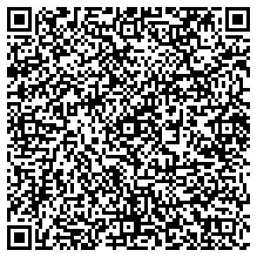 QR-код с контактной информацией организации Низина-Агро 2005, НПП, ООО