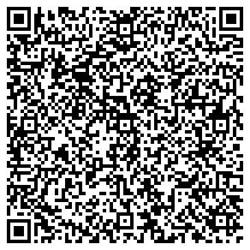 QR-код с контактной информацией организации Пыволюб, Сеть магазинов разливного пива, СПД