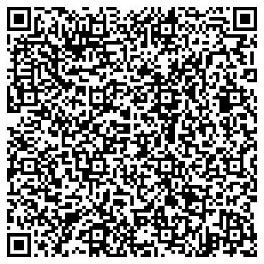 QR-код с контактной информацией организации АМ Проекты Надзор Сметы (фирма Анджей Залубски), ЧП