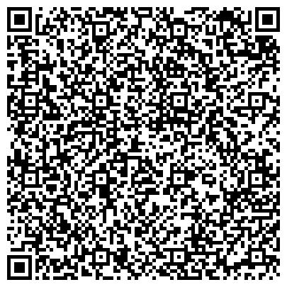 QR-код с контактной информацией организации Днепроиндустрия – 98, ЧП