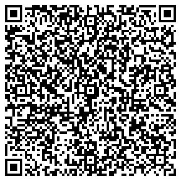 QR-код с контактной информацией организации Фильеркин и Ко, СПД