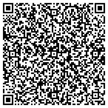 QR-код с контактной информацией организации Ареа Поларе, ООО