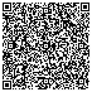 QR-код с контактной информацией организации Евро Класс, ООО