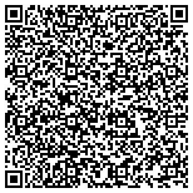 QR-код с контактной информацией организации Ристо-Украина, ООО (Risto Ukraine)