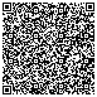 QR-код с контактной информацией организации Империя Торговли, ООО
