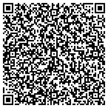 QR-код с контактной информацией организации Милкиленд-Украина, ДП