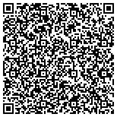 QR-код с контактной информацией организации Центр противопожарного оборудования, ИП