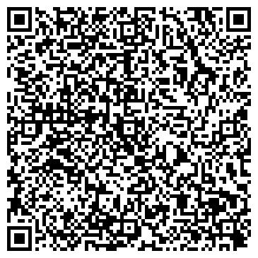 QR-код с контактной информацией организации Климат Плюс Компания, ИП