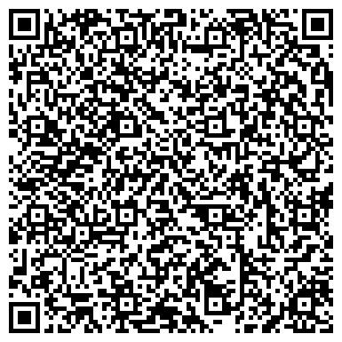 QR-код с контактной информацией организации ИП Оборудование для производства рыбной муки