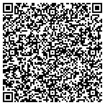 QR-код с контактной информацией организации Владимир плюс, КФХ
