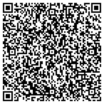 QR-код с контактной информацией организации Гродноэнерго, РУП