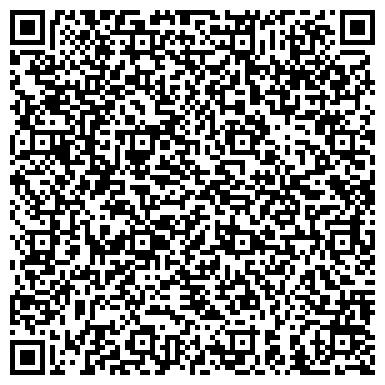 QR-код с контактной информацией организации Жлобинский мясокомбинат, ОАО АФПК