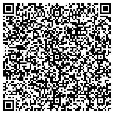 QR-код с контактной информацией организации Магнетикпромторг, ОДО