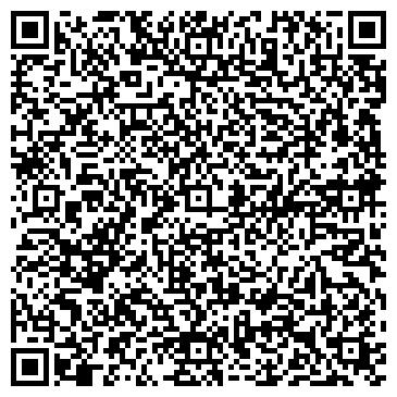 QR-код с контактной информацией организации Молодечнопиво, ОАО