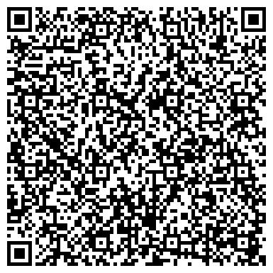 QR-код с контактной информацией организации Этанол. Комбинат по производству медицинской и спиртосодержащей продукции, РУП