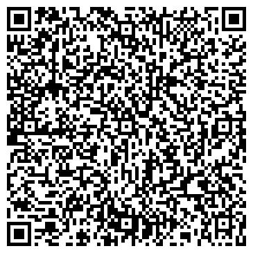 QR-код с контактной информацией организации Молодечноторг, ОАО
