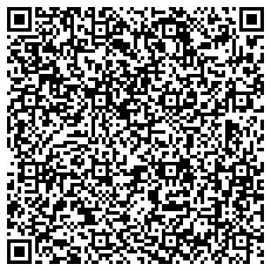 QR-код с контактной информацией организации Агроприбор, ООО