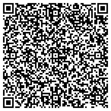 QR-код с контактной информацией организации Термотех Эквипмент, ООО