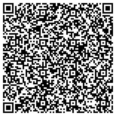 QR-код с контактной информацией организации ГОРОДСКАЯ САНИТАРНО-ЭПИДЕМИОЛОГИЧЕСКАЯ СТАНЦИЯ ГОРЗДРАВОТДЕЛА