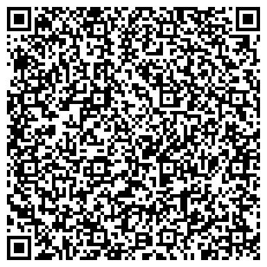 QR-код с контактной информацией организации НВО ХиммашНефтеГаз, ООО