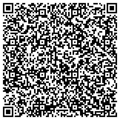 QR-код с контактной информацией организации Оборудование для пищевой и перерабатывающей промышленности, СПД