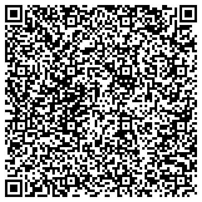 QR-код с контактной информацией организации Надюк Сергей Викторович, СПД