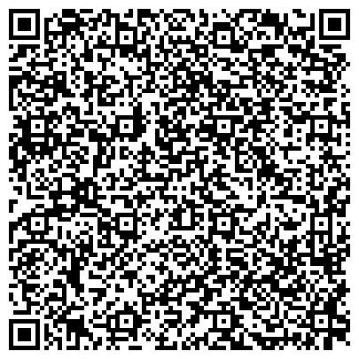 QR-код с контактной информацией организации HolodMax, Интернет-магазин торгового холодильного оборудования
