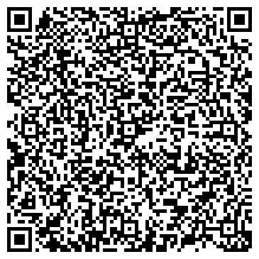 QR-код с контактной информацией организации Аналит Прибор, ООО