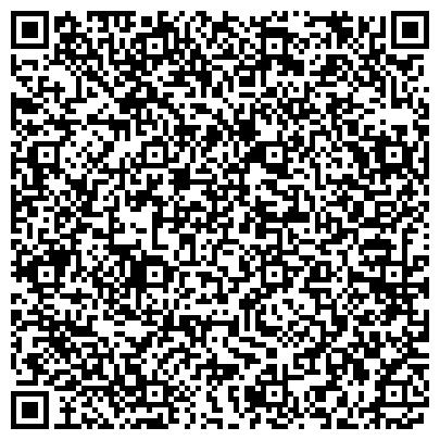QR-код с контактной информацией организации Овен малое внедренческое предприятие, ЧП