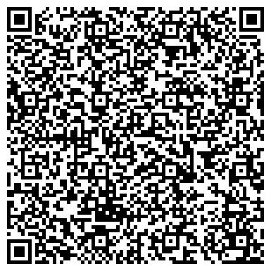 QR-код с контактной информацией организации Охладители молока, ЧП